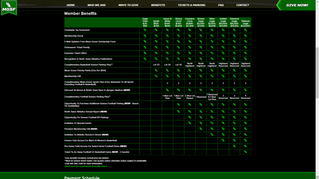 Mean Green Scholarship Fund Membership Benefit Chart - Click to Enlarge